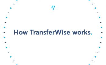 Facebook Messenger embraces digital money with new TransferWise bot 1